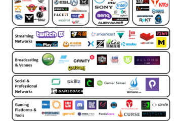 eSports Global Market Overview